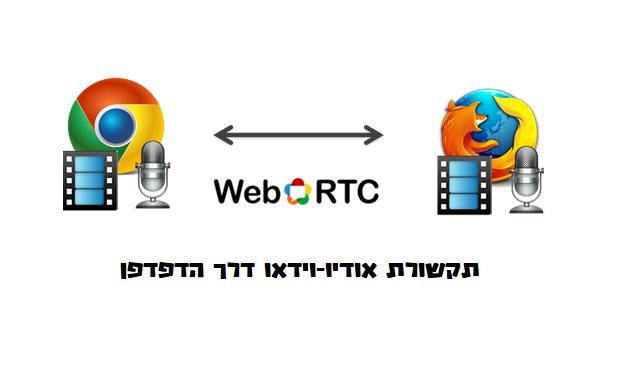 WebRTC1